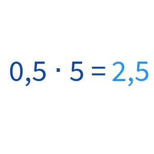 Multiplikation Von Wahrscheinlichkeiten
